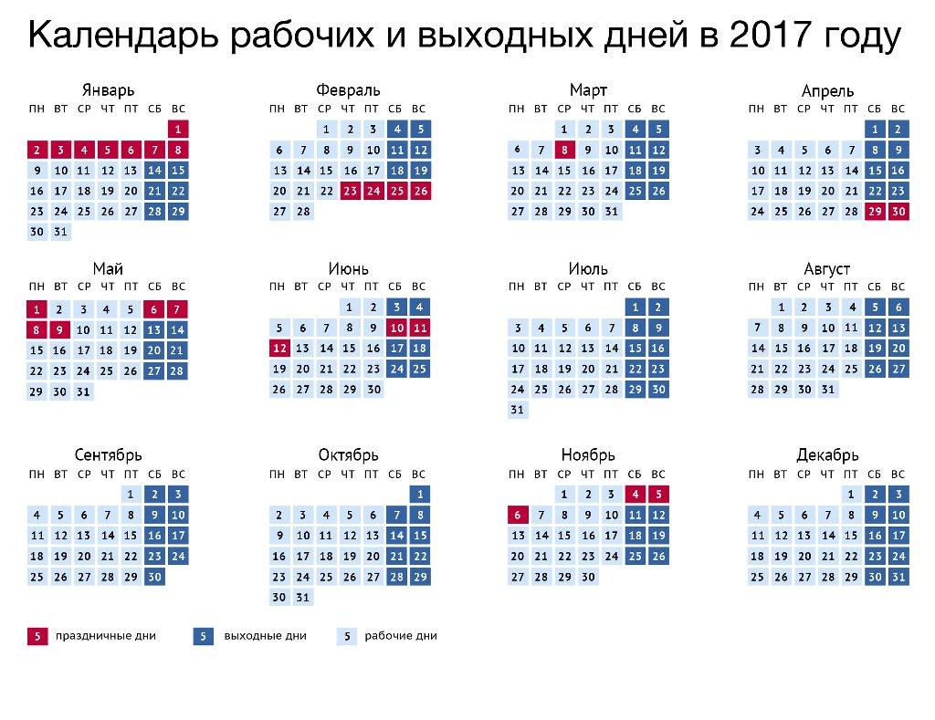 Календарь рабочих и выходных дней в 2017 году
